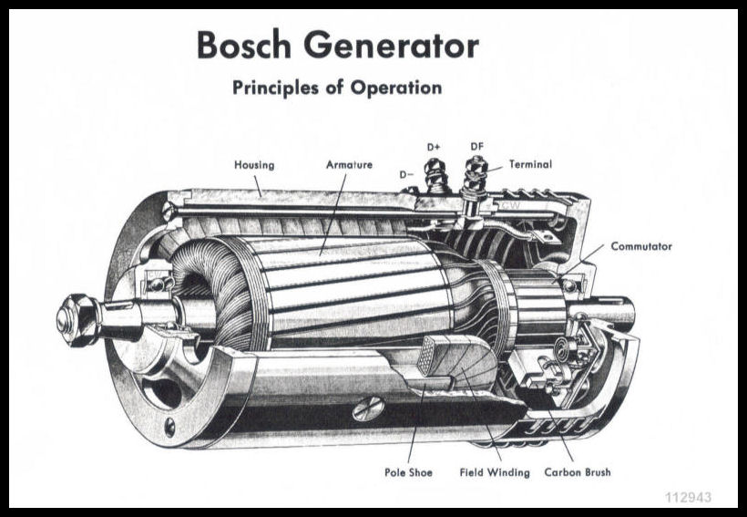 bosch electrical parts for 356 porsches early 356 generator from the b c factory workshop manual