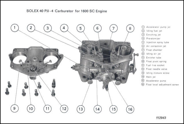 little known facts this dual throat carburetor was fitted to both the 356 a 1600 starting engine p 67001 and the 356 a1600 s starting engine p 81201