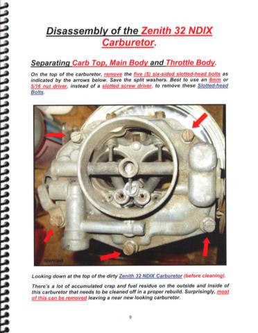 Rebuilding Zenith Carburetors